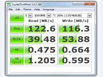 công cụ đo lường hiệu suất ổ cứng
